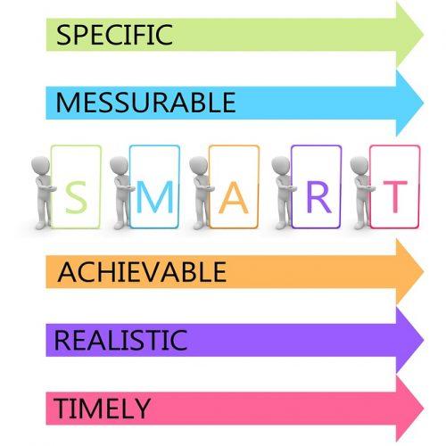 SMART ist tot, es lebe SMART!
