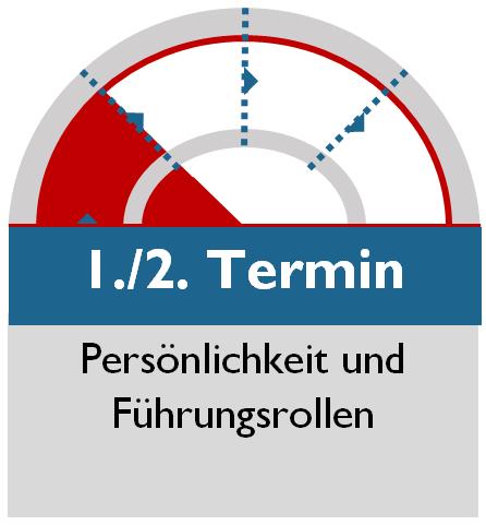 Führungskräfteseminar_Seminar_Führungskräfteentwicklung_Führungskräftetraining_Berlin_1.2.Termin