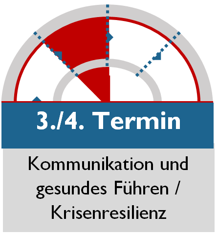 Führungskräfteseminar_Seminar_Führungskräfteentwicklung_Führungskräftetraining_Berlin_2.3.Termin
