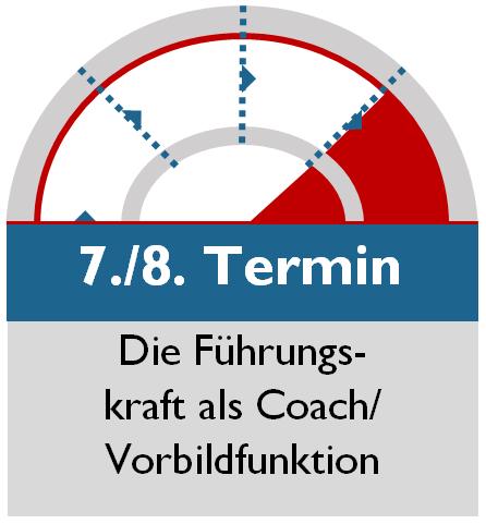 Führungskräfteseminar_Seminar_Führungskräfteentwicklung_Führungskräftetraining_Berlin_7.8.Termin